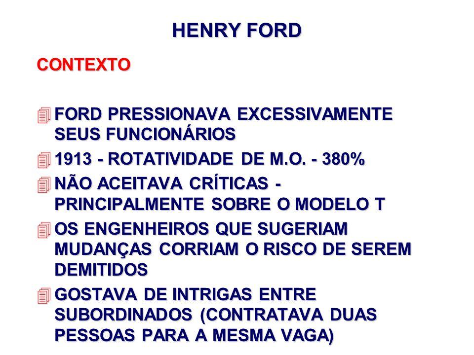 HENRY FORD CONTEXTO FORD PRESSIONAVA EXCESSIVAMENTE SEUS FUNCIONÁRIOS