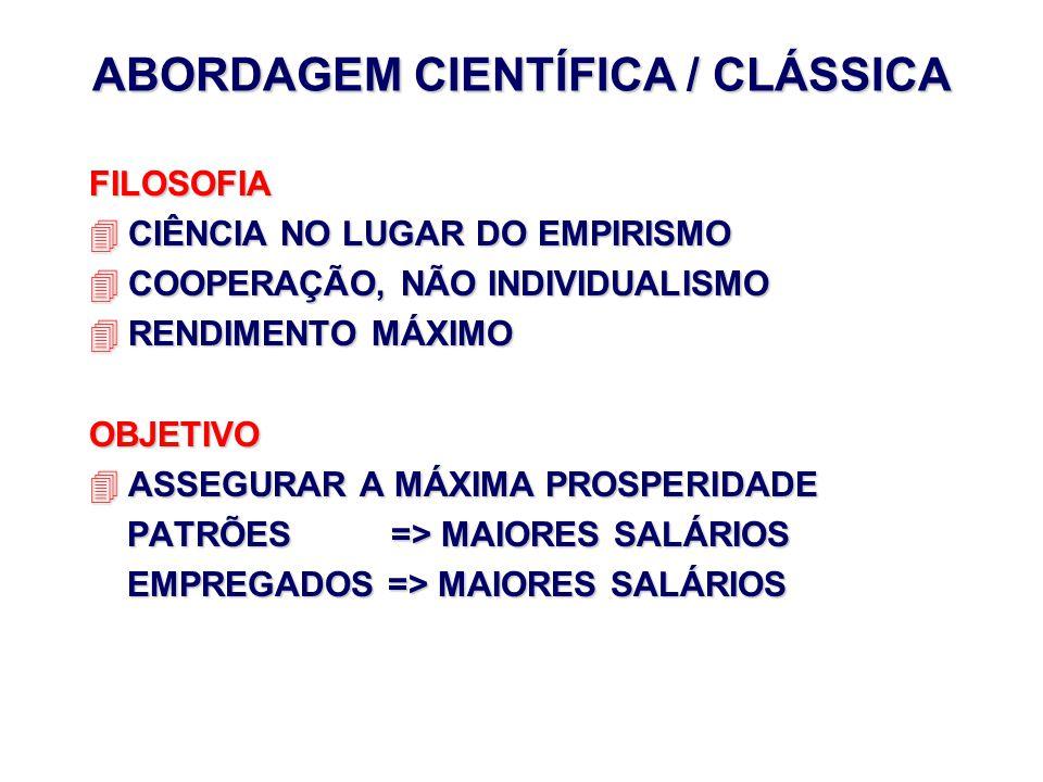 ABORDAGEM CIENTÍFICA / CLÁSSICA