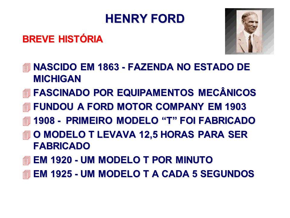 HENRY FORD BREVE HISTÓRIA