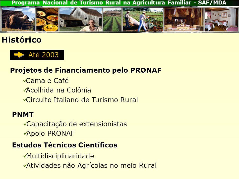 Histórico Até 2003 Projetos de Financiamento pelo PRONAF Cama e Café