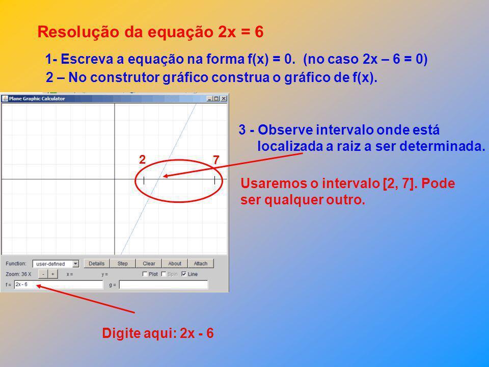 Resolução da equação 2x = 6