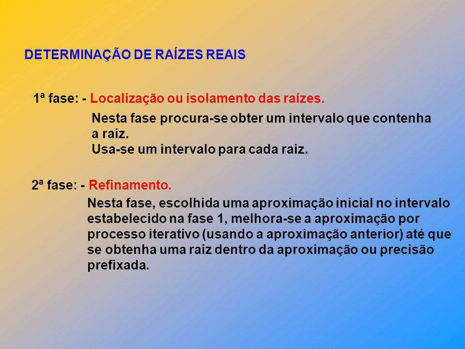 DETERMINAÇÃO DE RAÍZES REAIS