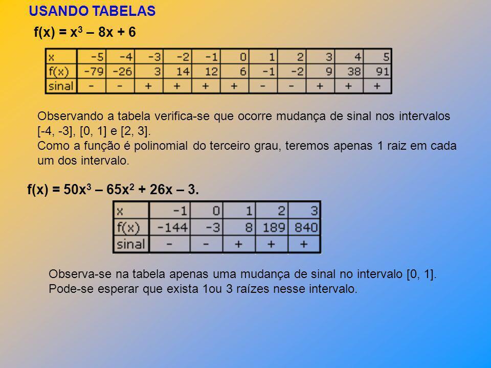 USANDO TABELAS f(x) = x3 – 8x + 6 f(x) = 50x3 – 65x2 + 26x – 3.