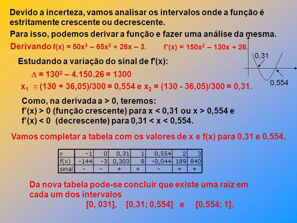 Devido a incerteza, vamos analisar os intervalos onde a função é