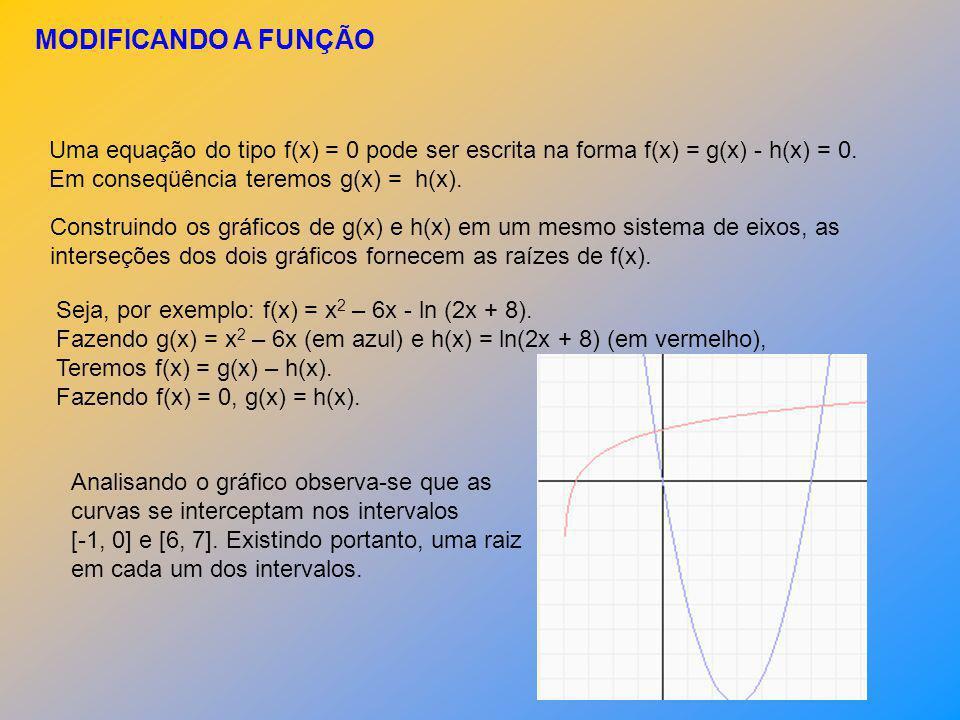 MODIFICANDO A FUNÇÃO Uma equação do tipo f(x) = 0 pode ser escrita na forma f(x) = g(x) - h(x) = 0. Em conseqüência teremos g(x) = h(x).