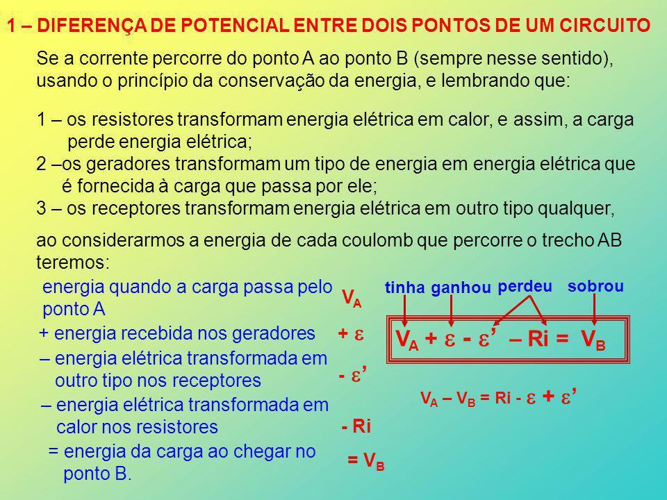 1 – DIFERENÇA DE POTENCIAL ENTRE DOIS PONTOS DE UM CIRCUITO