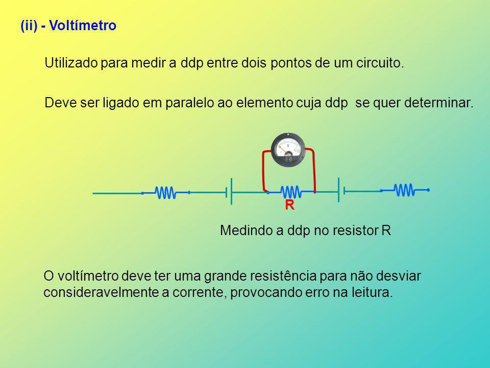 (ii) - Voltímetro Utilizado para medir a ddp entre dois pontos de um circuito. Deve ser ligado em paralelo ao elemento cuja ddp se quer determinar.