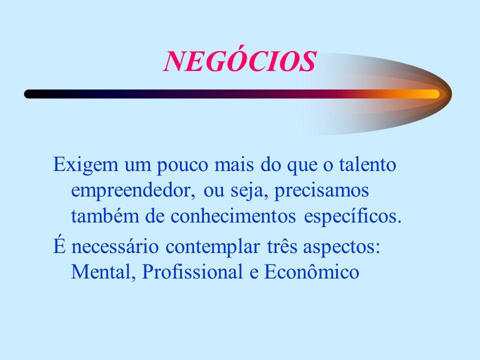 NEGÓCIOS Exigem um pouco mais do que o talento empreendedor, ou seja, precisamos também de conhecimentos específicos.