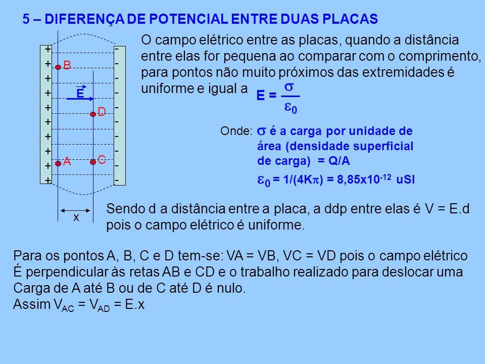  0 5 – DIFERENÇA DE POTENCIAL ENTRE DUAS PLACAS