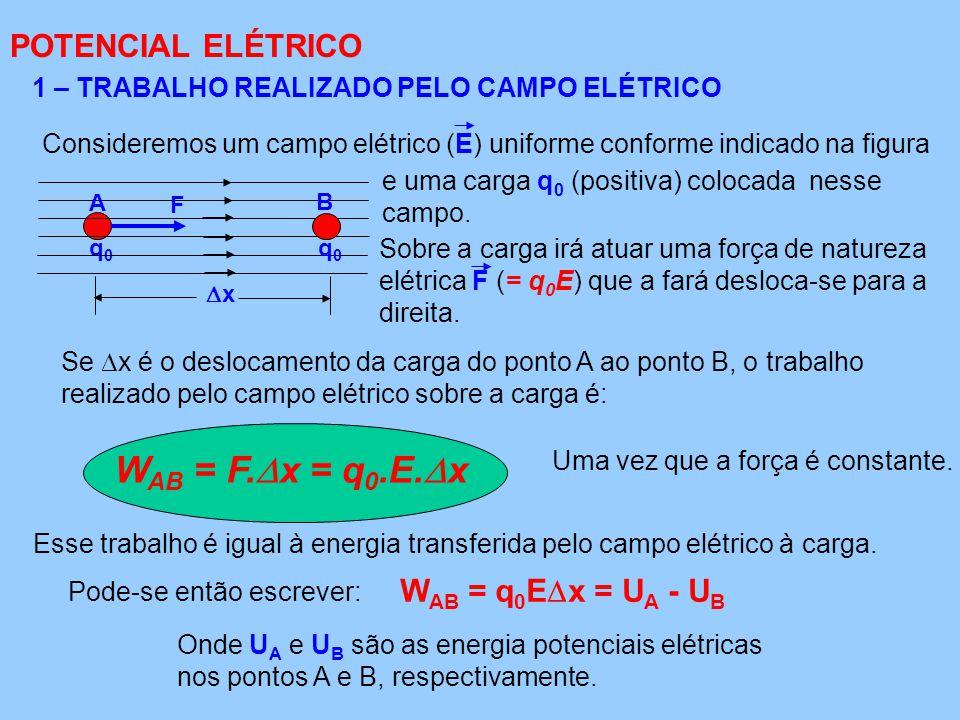 WAB = F.x = q0.E.x POTENCIAL ELÉTRICO WAB = q0Ex = UA - UB