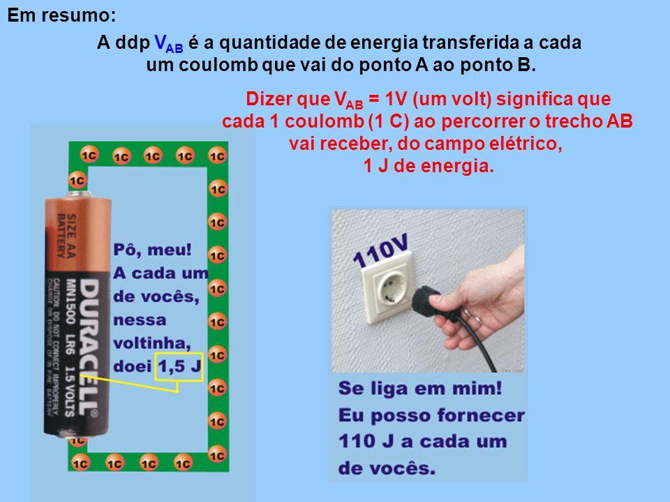 A ddp VAB é a quantidade de energia transferida a cada