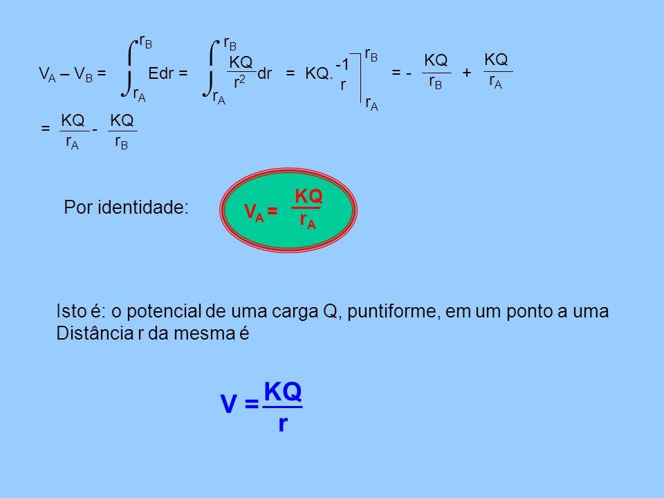   KQ V = r KQ Por identidade: rA VA =