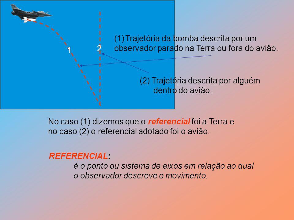 2 1. Trajetória da bomba descrita por um. observador parado na Terra ou fora do avião. (2) Trajetória descrita por alguém.