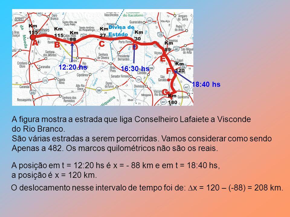 A figura mostra a estrada que liga Conselheiro Lafaiete a Visconde