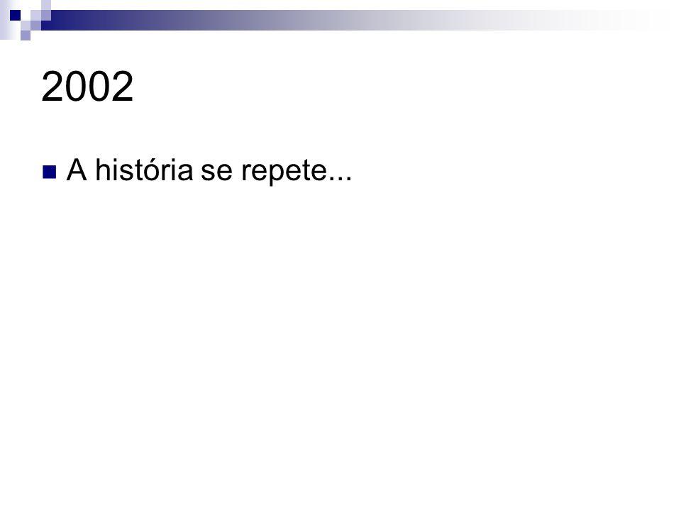 2002 A história se repete...