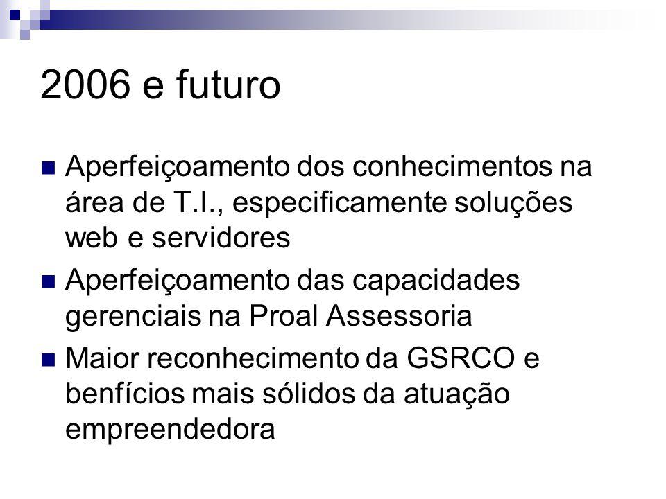 2006 e futuro Aperfeiçoamento dos conhecimentos na área de T.I., especificamente soluções web e servidores.