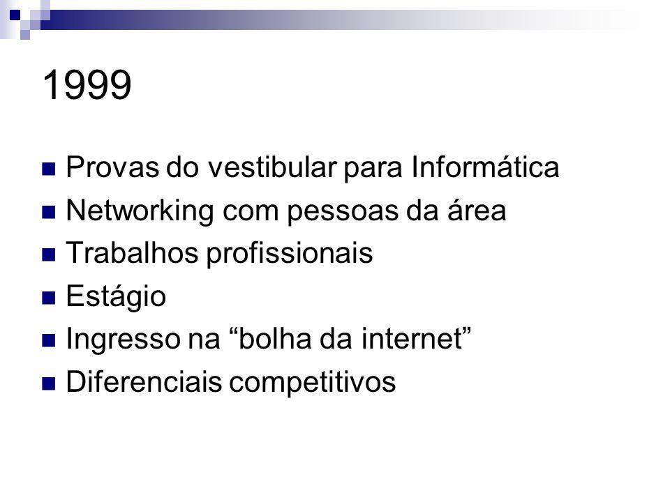 1999 Provas do vestibular para Informática