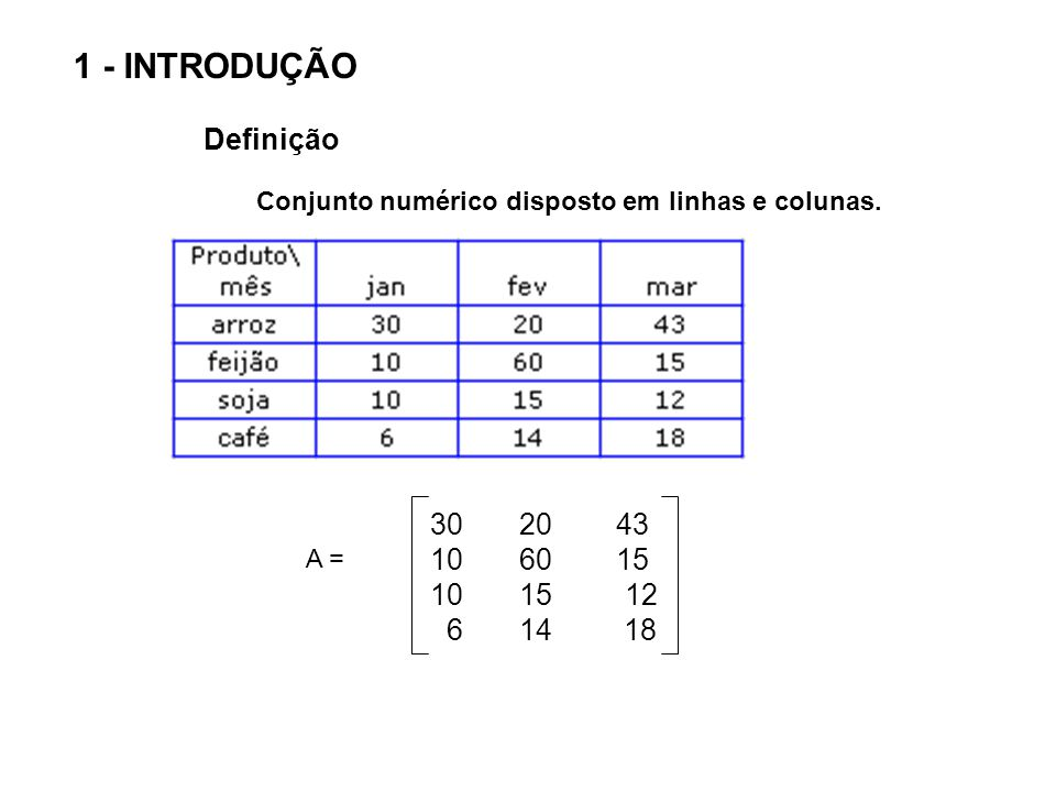 1 - INTRODUÇÃO Definição 20 43 60 15 10 15 12 6 14 18