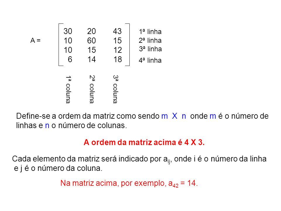 Define-se a ordem da matriz como sendo m X n onde m é o número de