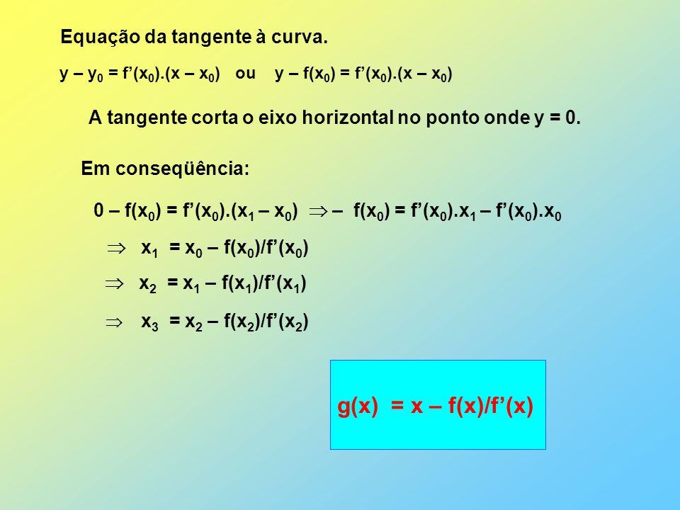 g(x) = x – f(x)/f'(x) Equação da tangente à curva.