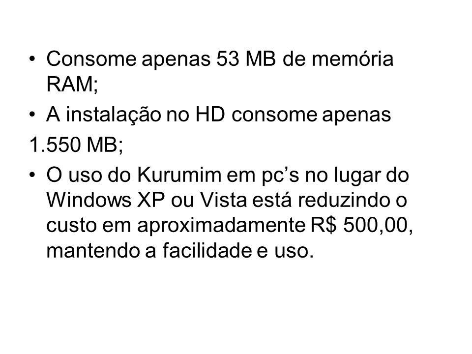 Consome apenas 53 MB de memória RAM;