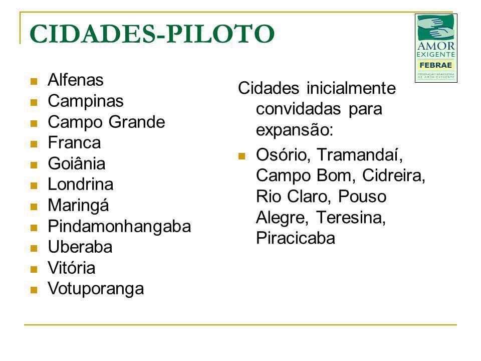 CIDADES-PILOTO Alfenas Cidades inicialmente convidadas para expansão: