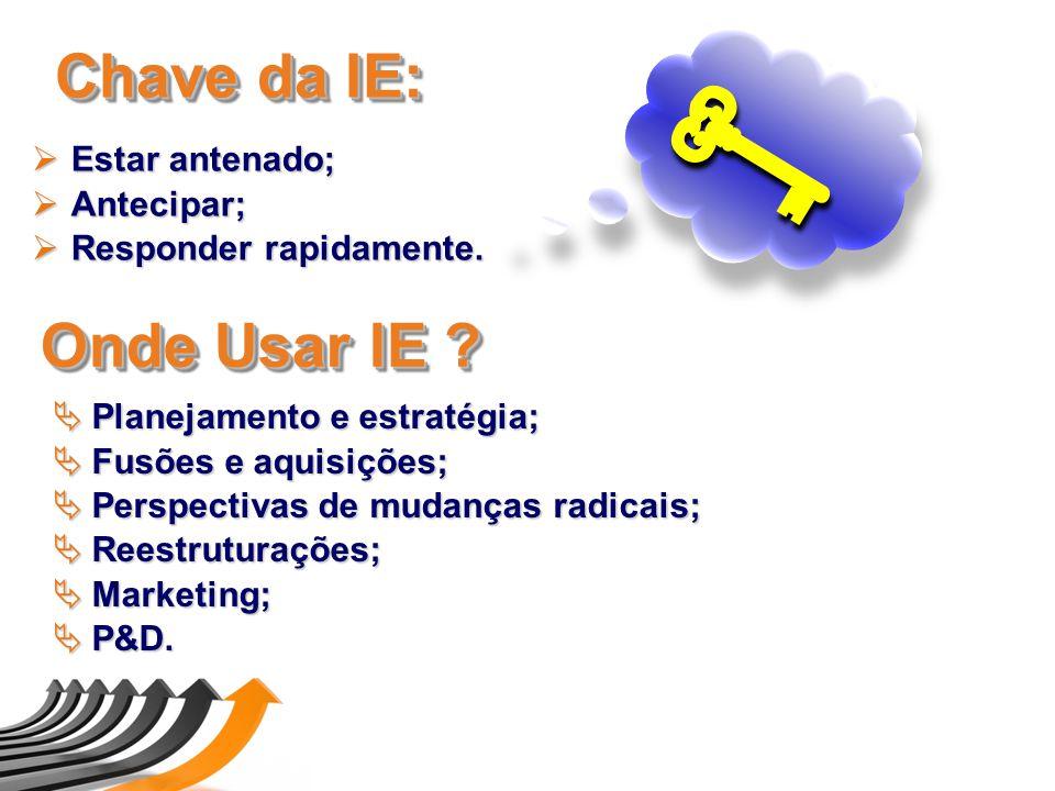  Chave da IE: Onde Usar IE Estar antenado; Antecipar;