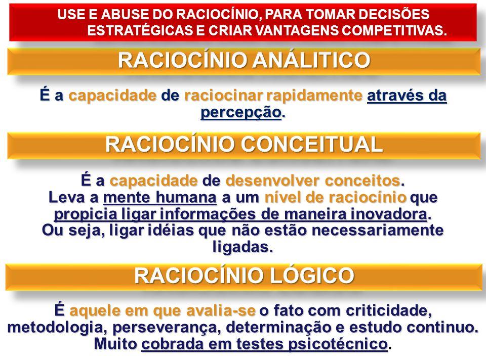 RACIOCÍNIO ANÁLITICO RACIOCÍNIO CONCEITUAL RACIOCÍNIO LÓGICO
