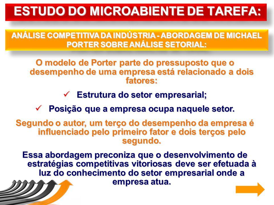 ESTUDO DO MICROABIENTE DE TAREFA: