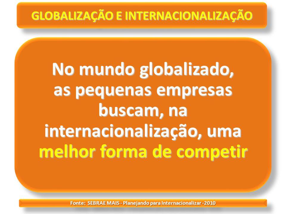 as pequenas empresas buscam, na internacionalização, uma