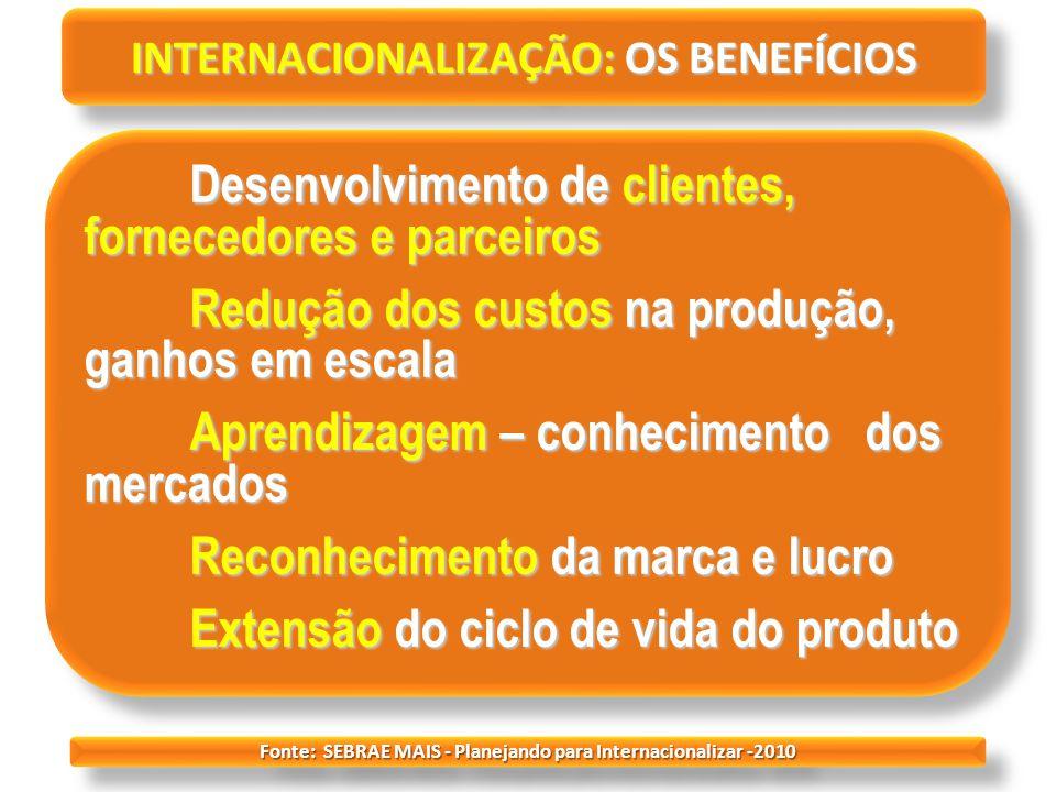 Desenvolvimento de clientes, fornecedores e parceiros
