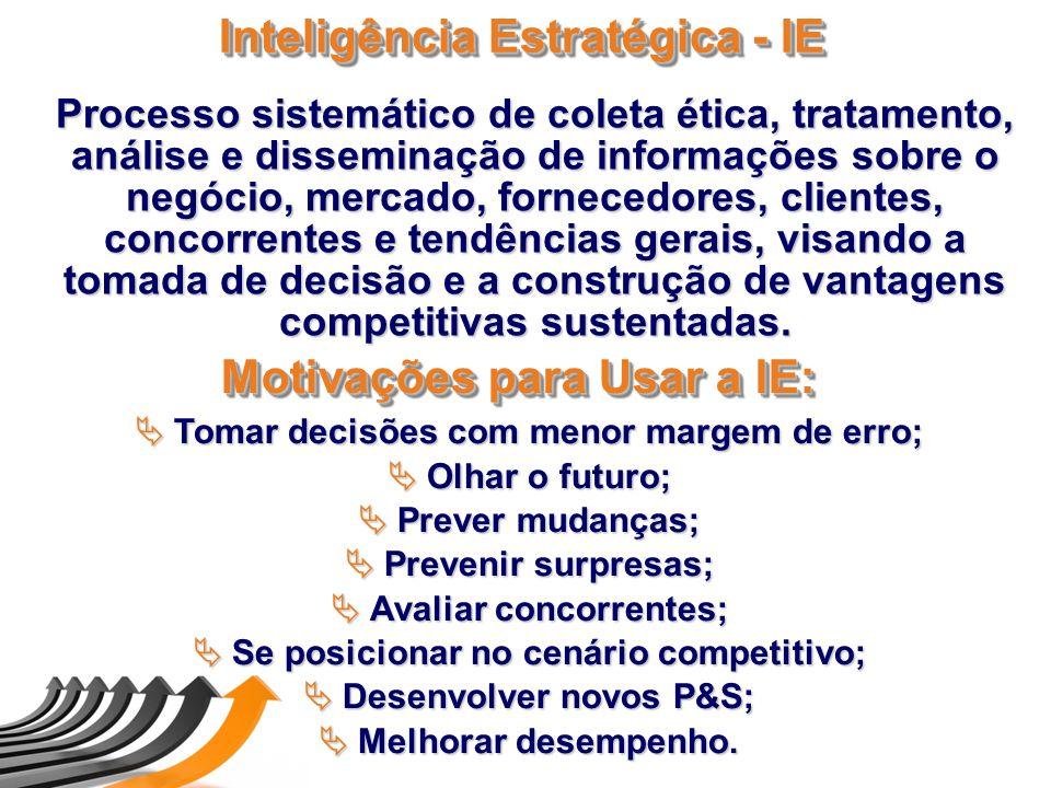 Inteligência Estratégica - IE