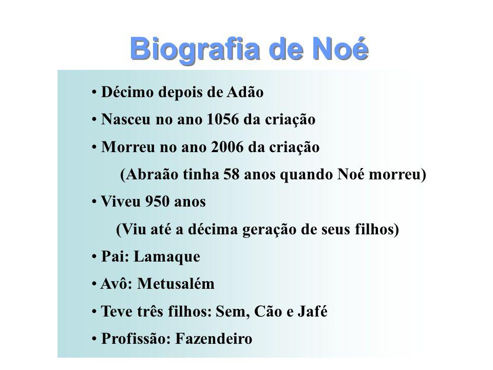 Biografia de Noé Décimo depois de Adão Nasceu no ano 1056 da criação