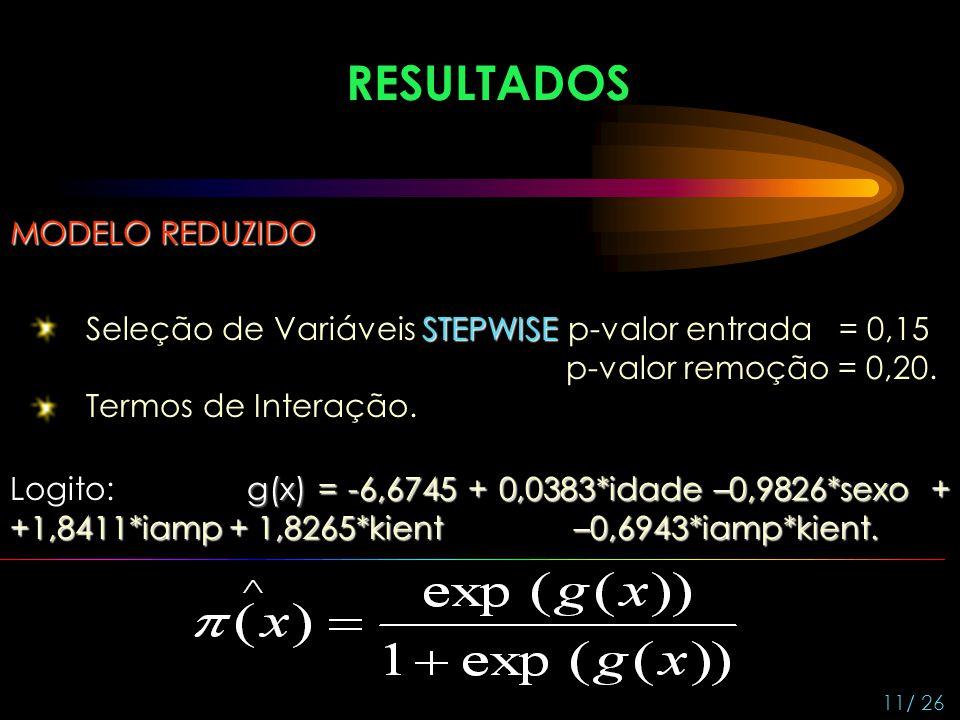 RESULTADOS MODELO REDUZIDO