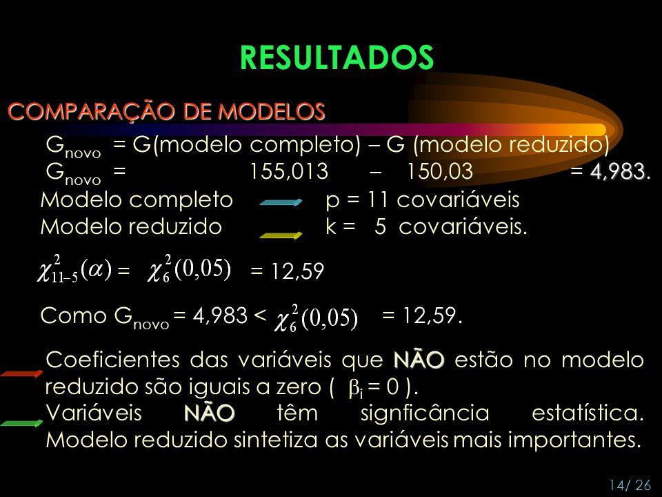 RESULTADOS COMPARAÇÃO DE MODELOS