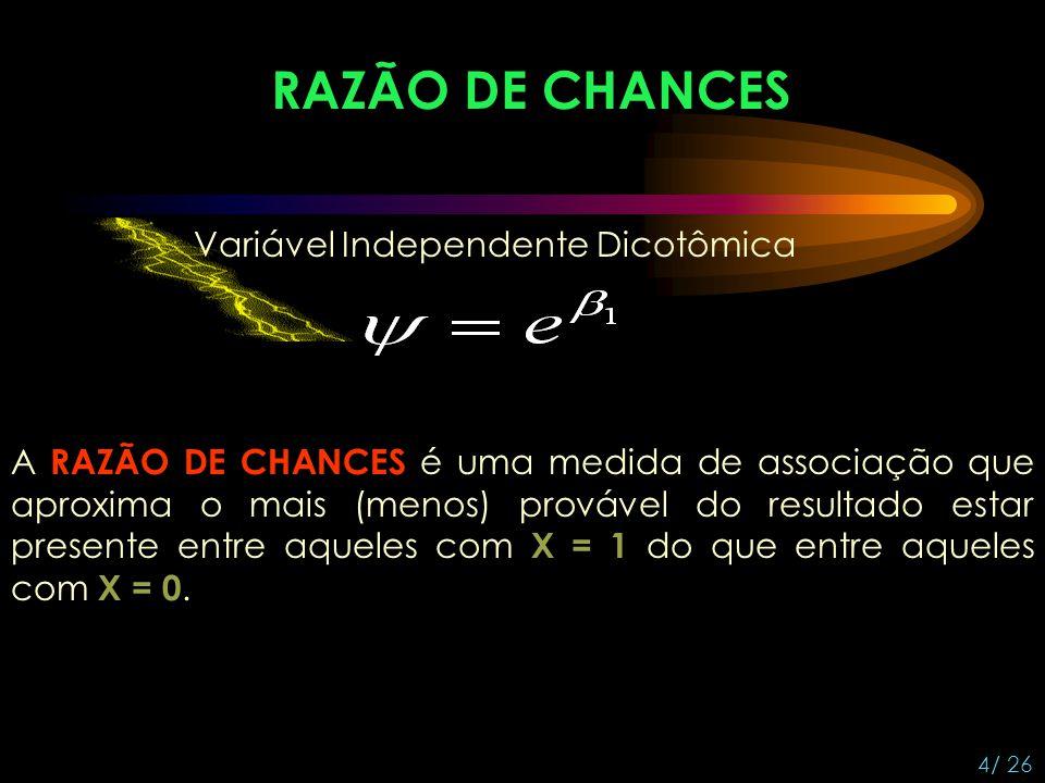 RAZÃO DE CHANCES Variável Independente Dicotômica