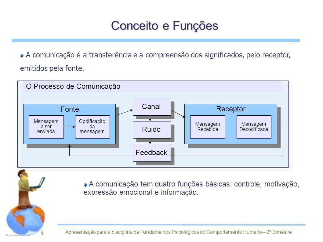 Conceito e Funções A comunicação é a transferência e a compreensão dos significados, pelo receptor, emitidos pela fonte.