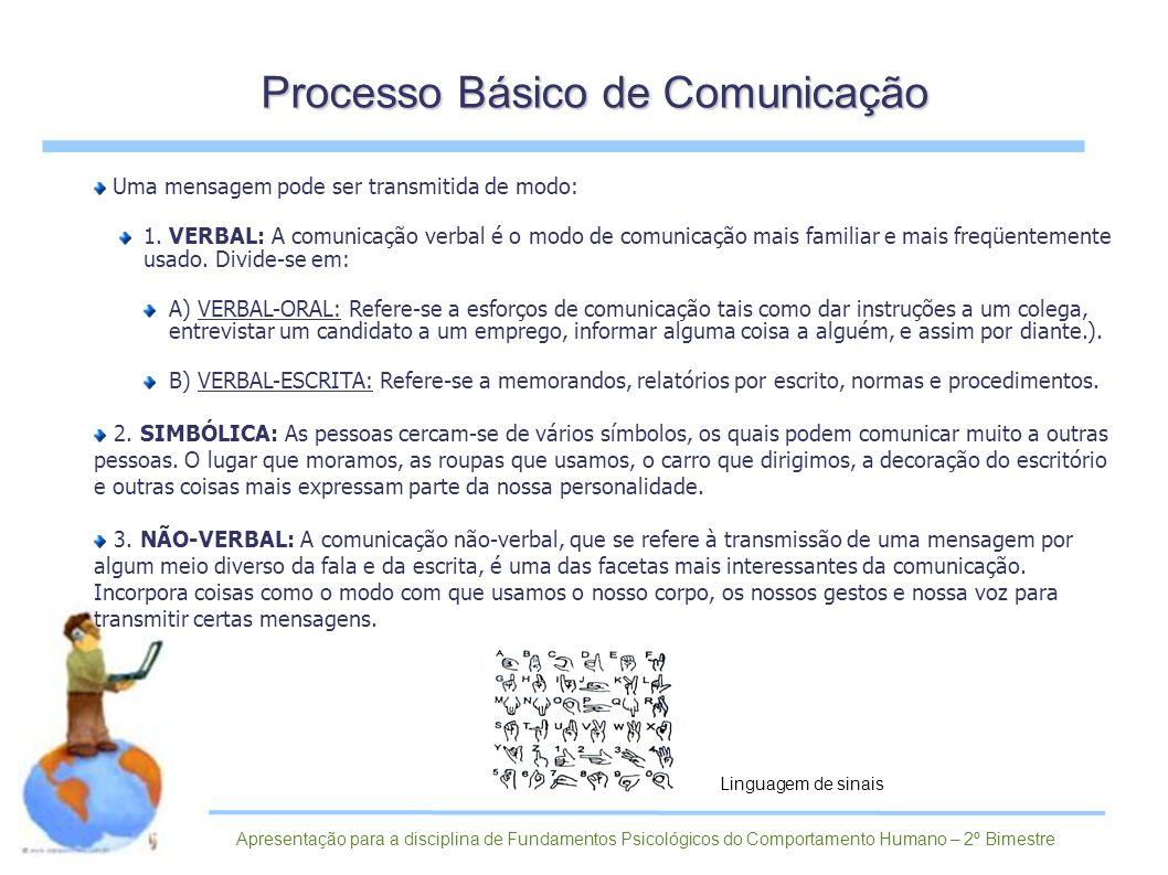Processo Básico de Comunicação