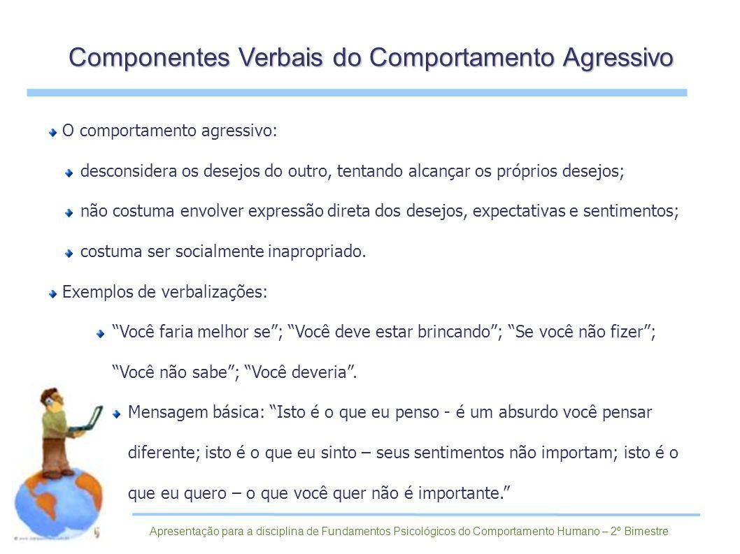 Componentes Verbais do Comportamento Agressivo