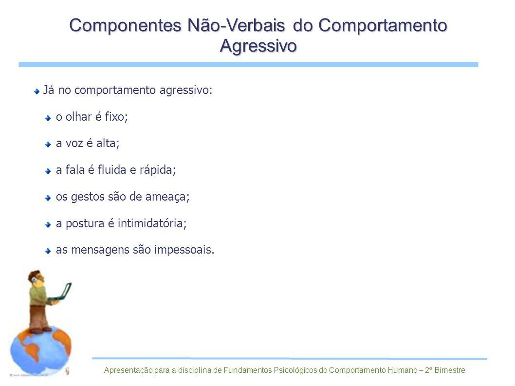Componentes Não-Verbais do Comportamento Agressivo