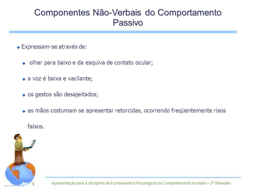 Componentes Não-Verbais do Comportamento Passivo