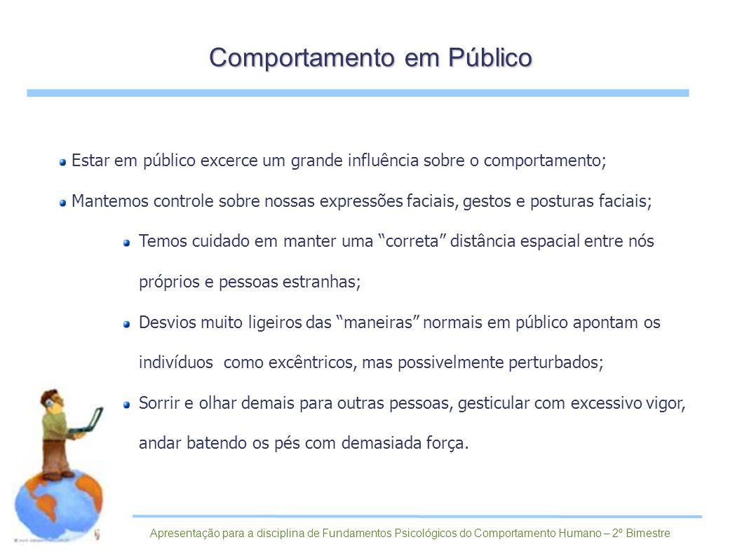 Comportamento em Público