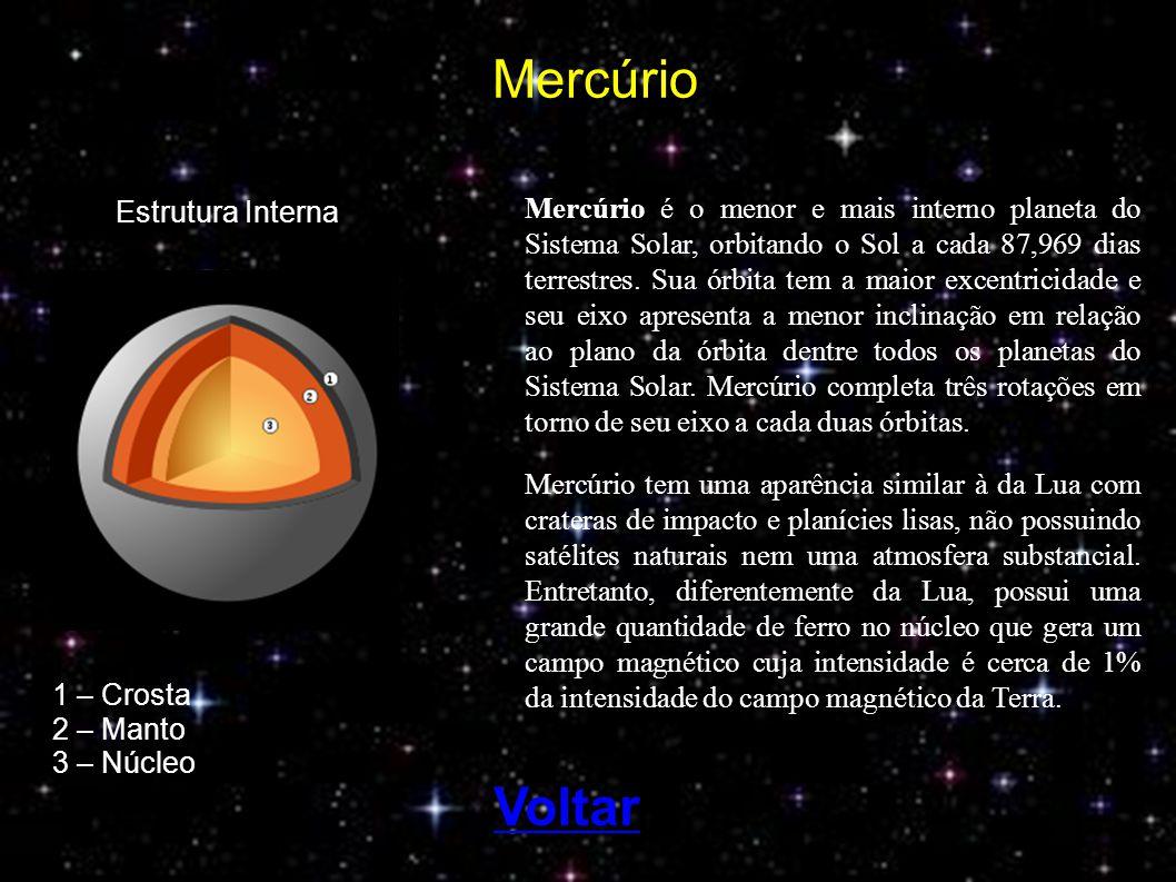 Mercúrio Voltar Estrutura Interna