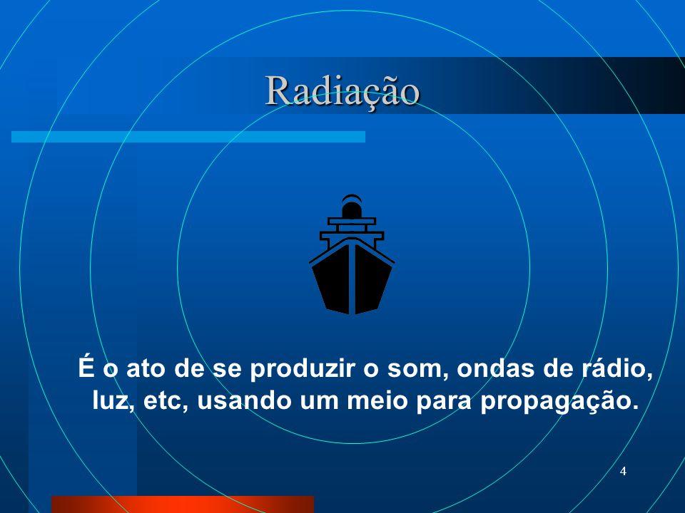 Radiação É o ato de se produzir o som, ondas de rádio, luz, etc, usando um meio para propagação.