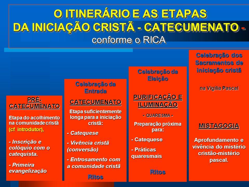 O ITINERÁRIO E AS ETAPAS DA INICIAÇÃO CRISTÃ - CATECUMENATO - conforme o RICA