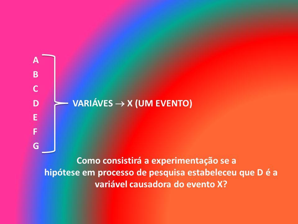 A B C D VARIÁVES  X (UM EVENTO) E F G Como consistirá a experimentação se a hipótese em processo de pesquisa estabeleceu que D é a variável causadora do evento X