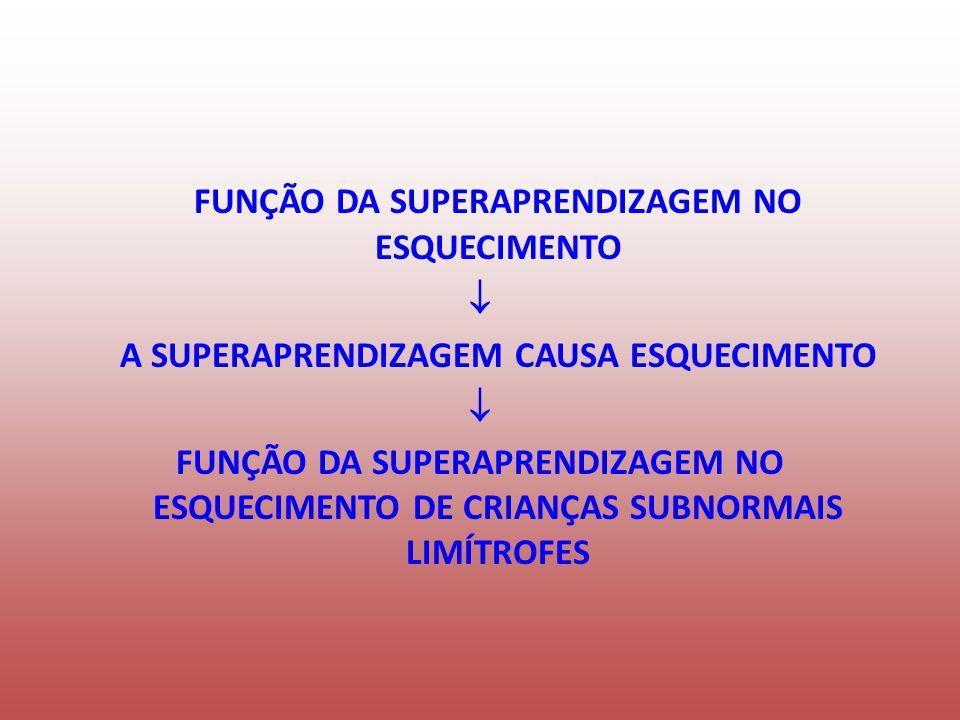 A SUPERAPRENDIZAGEM CAUSA ESQUECIMENTO