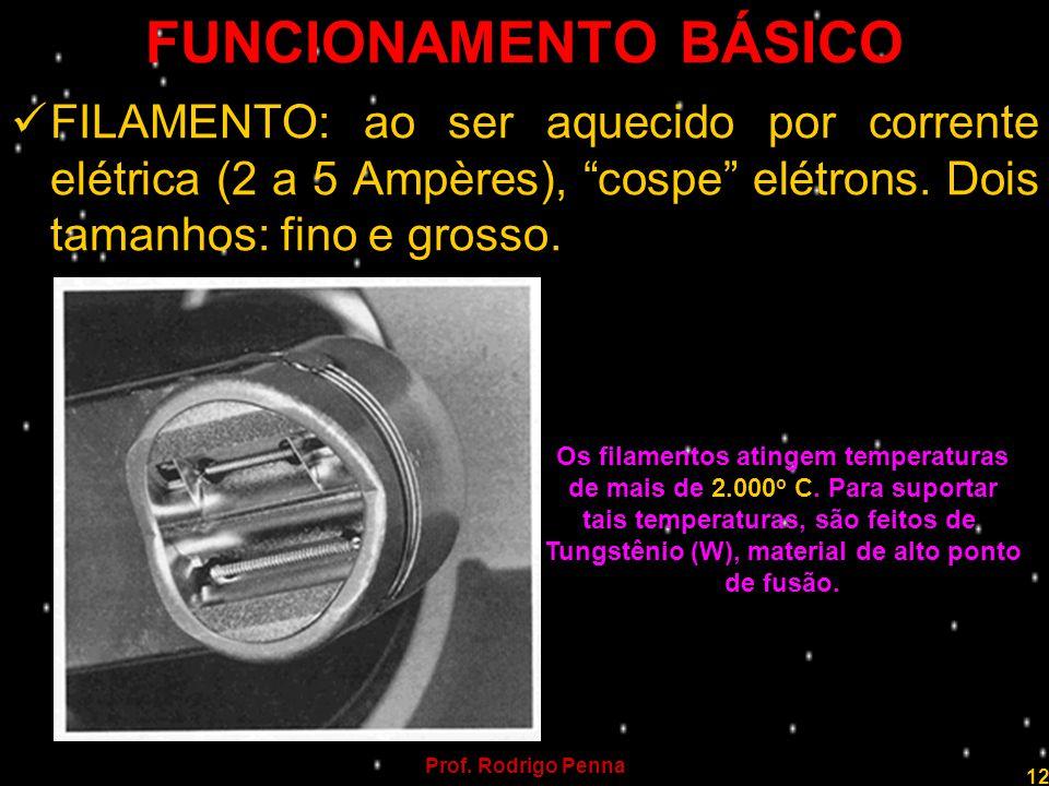 FUNCIONAMENTO BÁSICO FILAMENTO: ao ser aquecido por corrente elétrica (2 a 5 Ampères), cospe elétrons. Dois tamanhos: fino e grosso.
