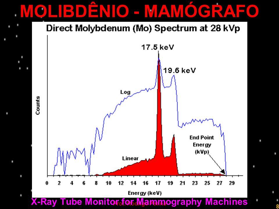 MOLIBDÊNIO - MAMÓGRAFO