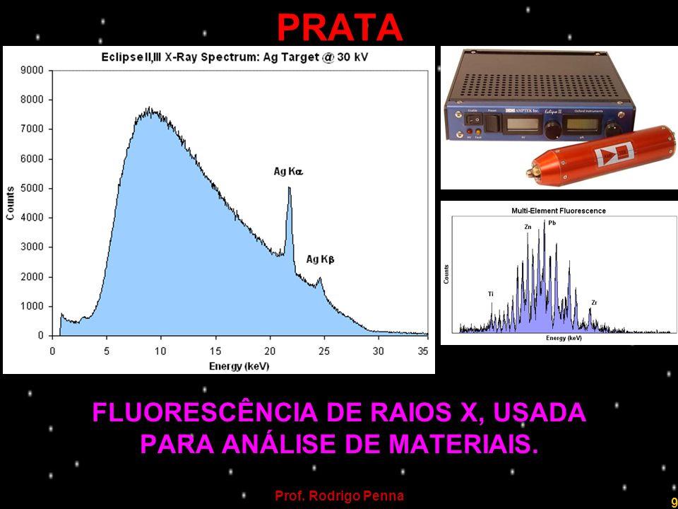 FLUORESCÊNCIA DE RAIOS X, USADA PARA ANÁLISE DE MATERIAIS.